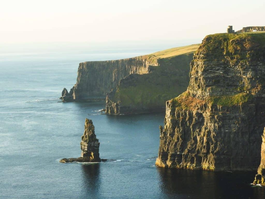 Most read posts on irish around the world